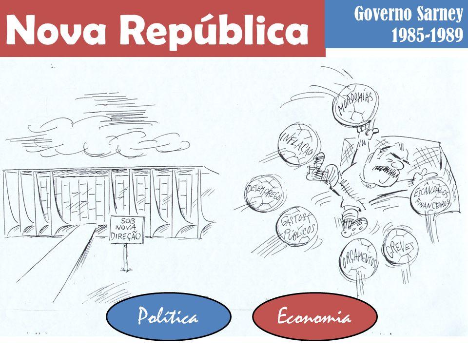 Nova República Governo Sarney 1985-1989 Política Economia