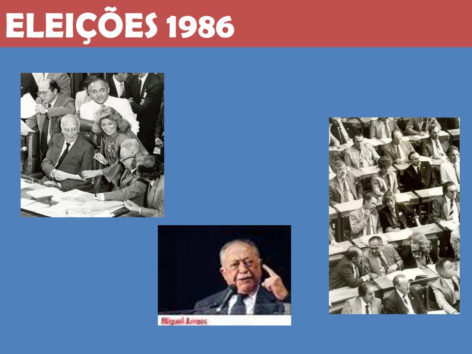 ELEIÇÕES 1986