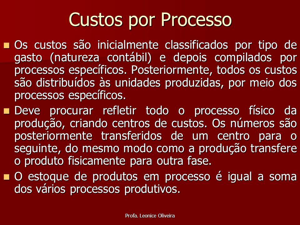 Profa. Leonice Oliveira
