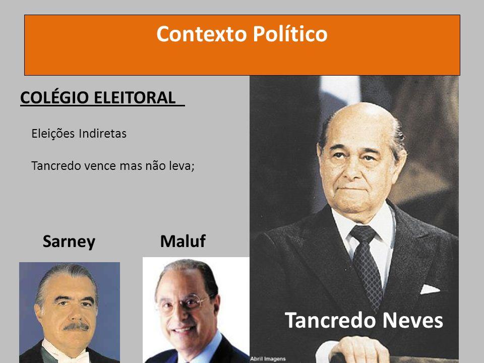 Contexto Político Tancredo Neves COLÉGIO ELEITORAL Sarney Maluf