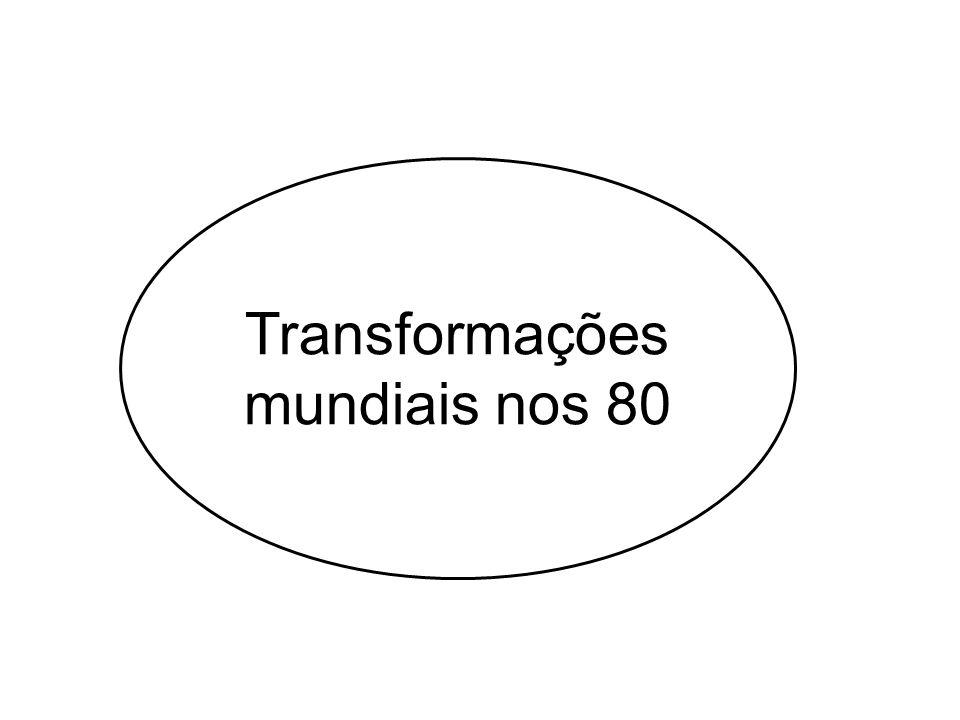 Transformações mundiais nos 80