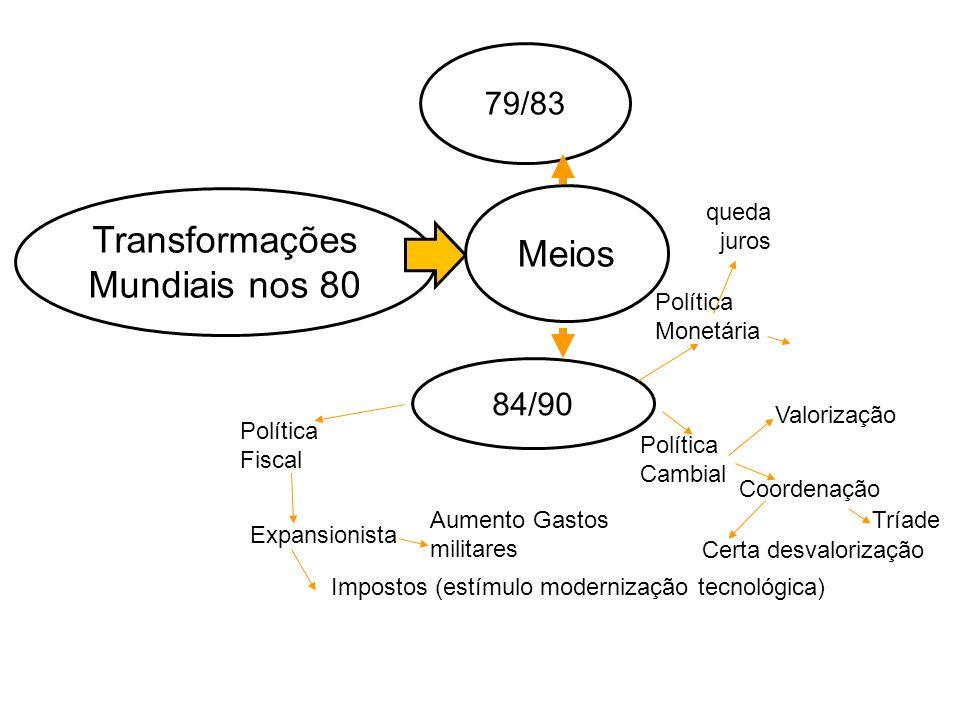 Transformações Mundiais nos 80 Meios