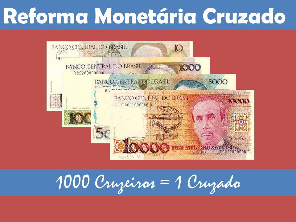 Reforma Monetária Cruzado