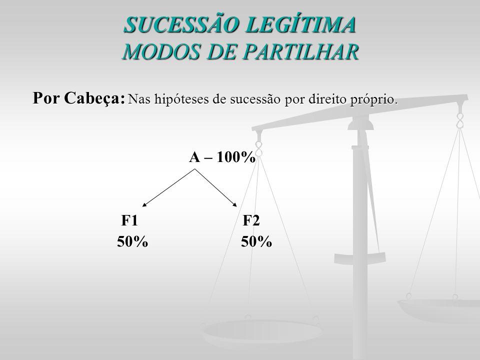 SUCESSÃO LEGÍTIMA MODOS DE PARTILHAR