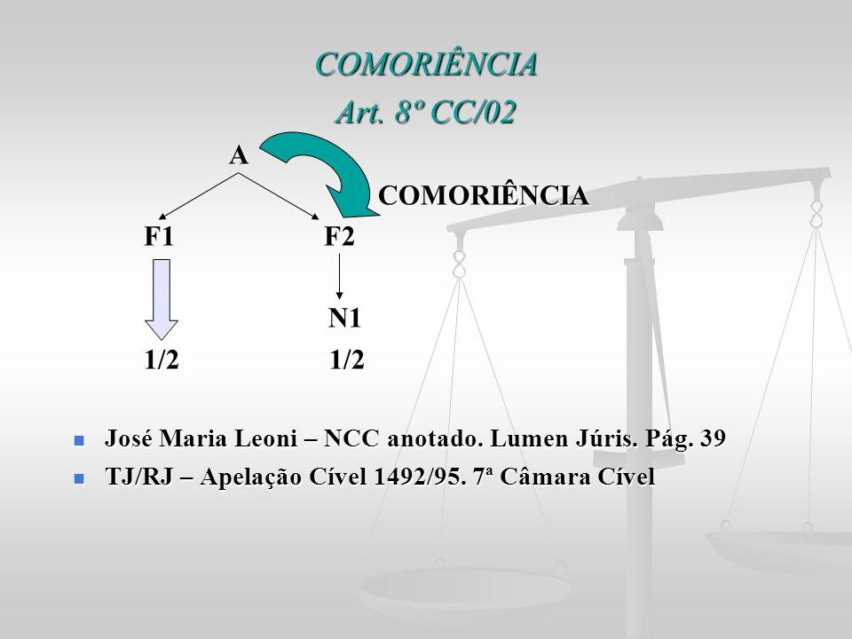 COMORIÊNCIA Art. 8º CC/02 A F1 F2 N1 1/2 1/2