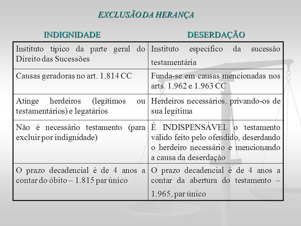 EXCLUSÃO DA HERANÇA INDIGNIDADE DESERDAÇÃO