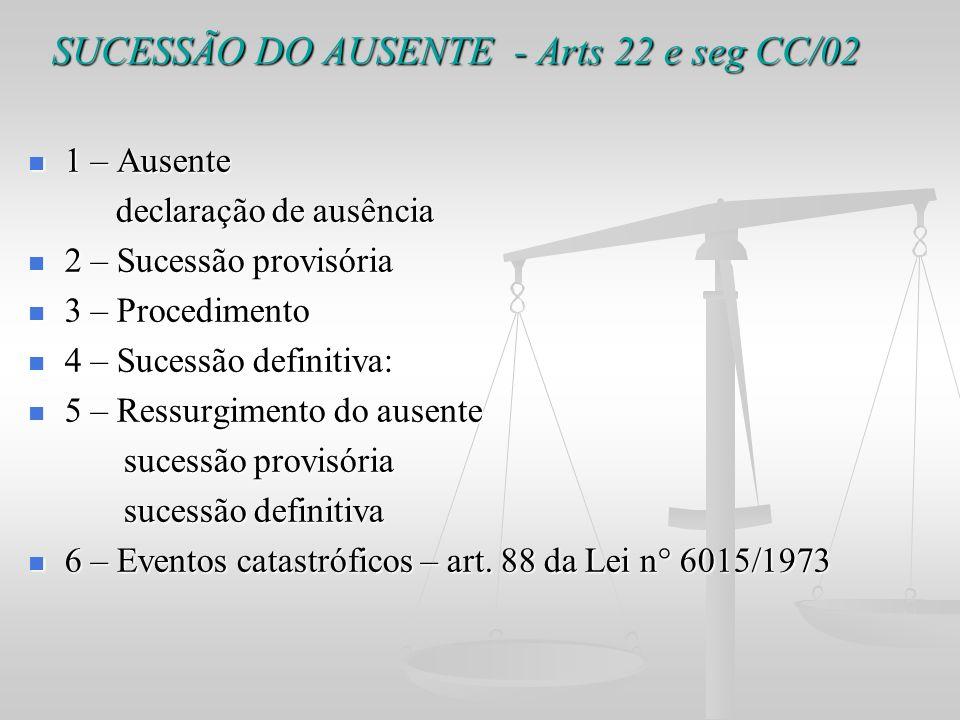 SUCESSÃO DO AUSENTE - Arts 22 e seg CC/02