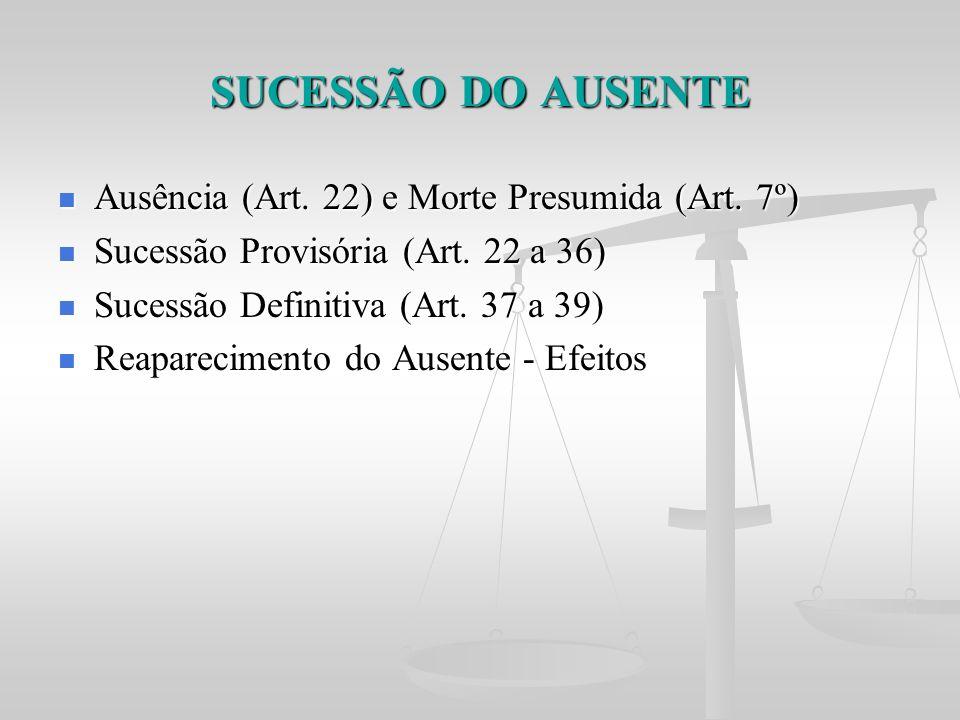 SUCESSÃO DO AUSENTE Ausência (Art. 22) e Morte Presumida (Art. 7º)