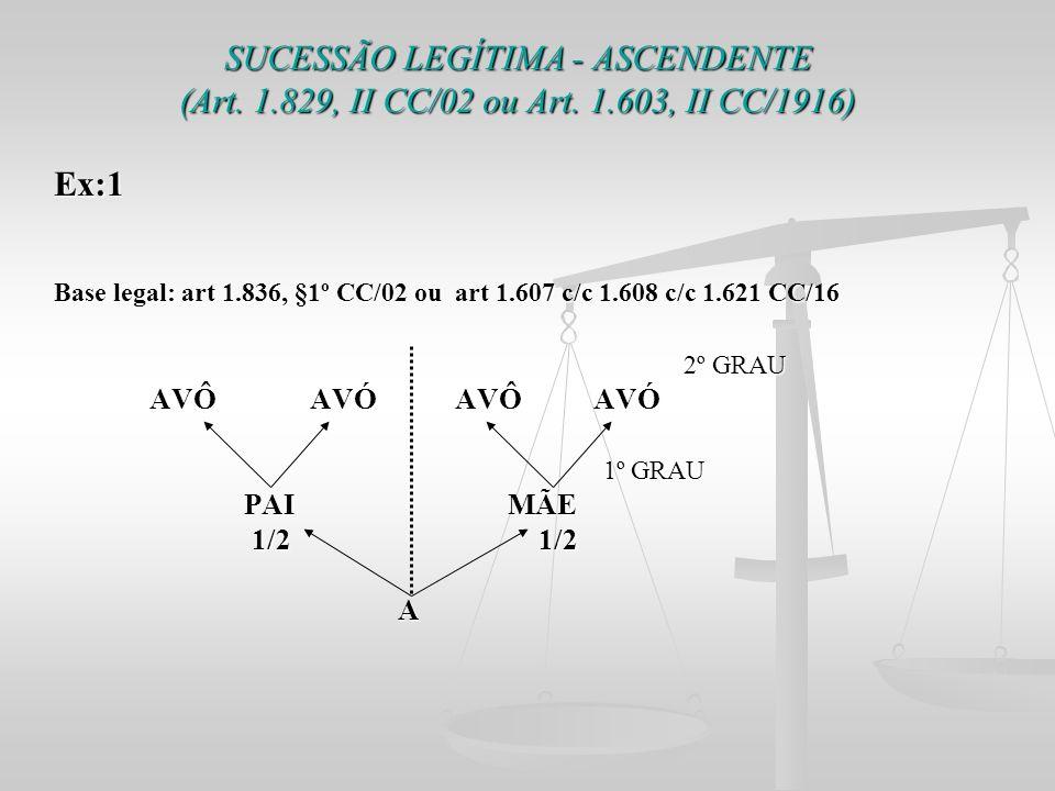 SUCESSÃO LEGÍTIMA - ASCENDENTE