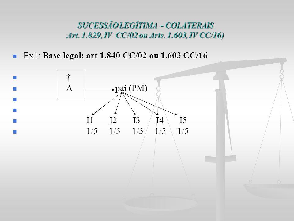 Ex1: Base legal: art 1.840 CC/02 ou 1.603 CC/16 † A pai (PM)