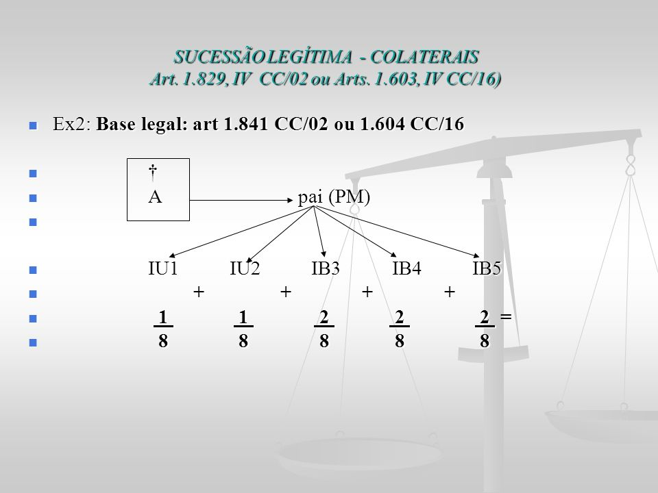 Ex2: Base legal: art 1.841 CC/02 ou 1.604 CC/16 † A pai (PM)