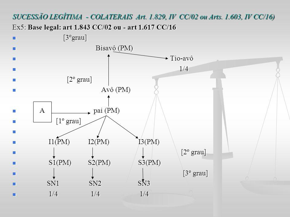 SUCESSÃO LEGÍTIMA - COLATERAIS Art. 1. 829, IV CC/02 ou Arts. 1