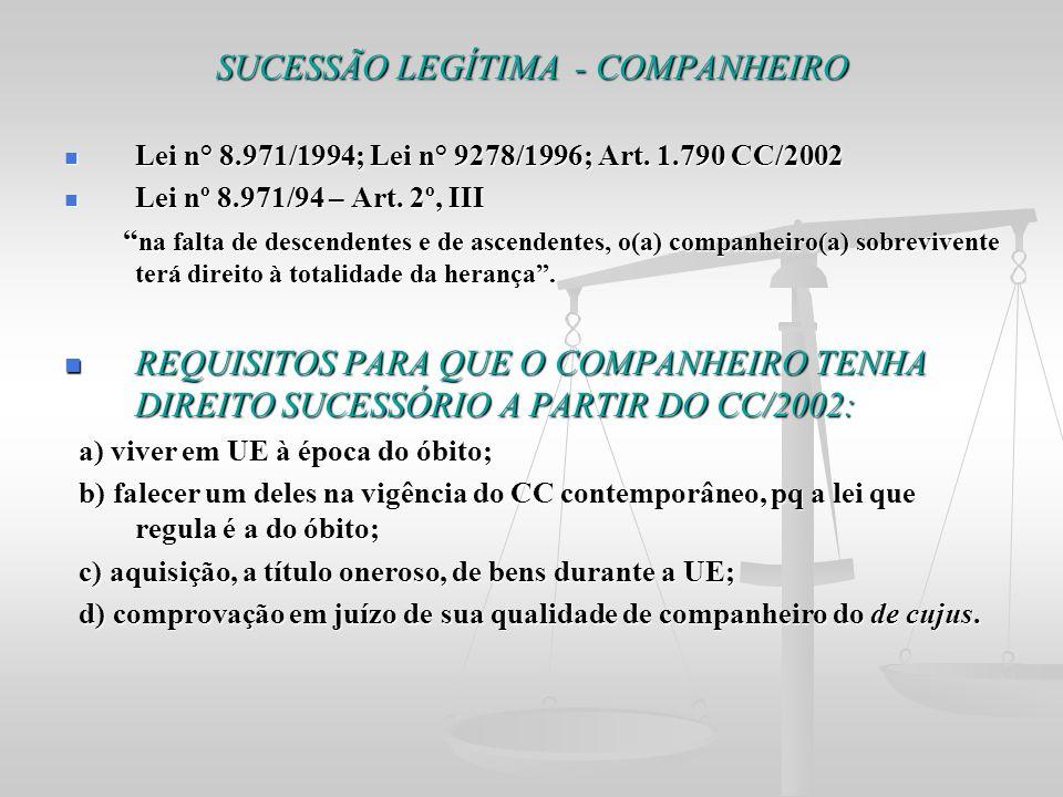 SUCESSÃO LEGÍTIMA - COMPANHEIRO