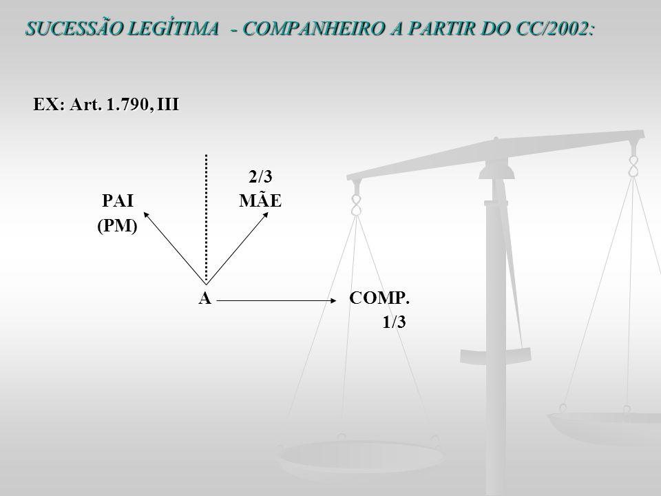 SUCESSÃO LEGÍTIMA - COMPANHEIRO A PARTIR DO CC/2002: