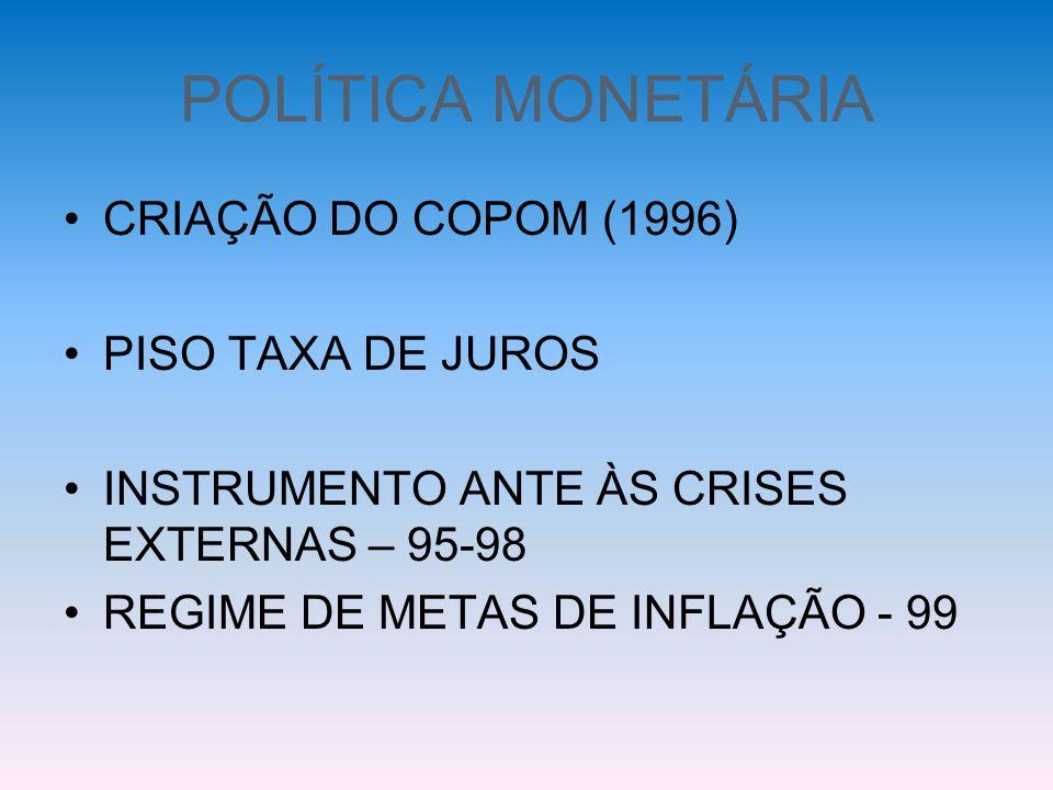 POLÍTICA MONETÁRIA CRIAÇÃO DO COPOM (1996) PISO TAXA DE JUROS