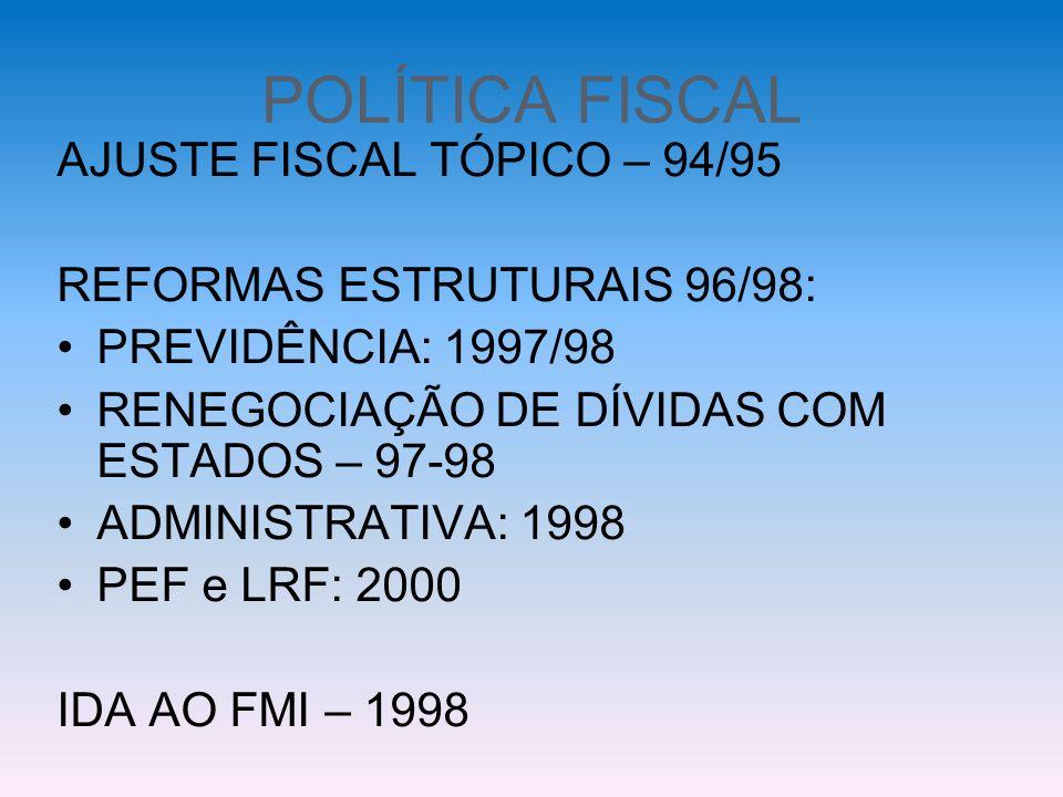 POLÍTICA FISCAL AJUSTE FISCAL TÓPICO – 94/95