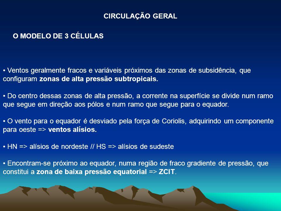 CIRCULAÇÃO GERAL O MODELO DE 3 CÉLULAS.