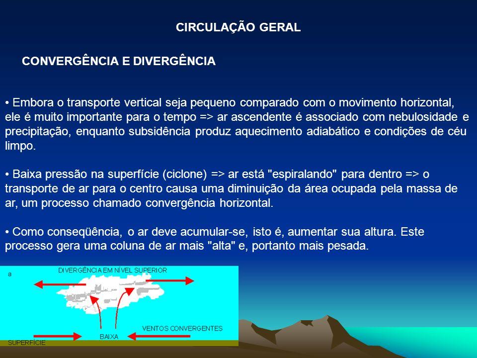 CIRCULAÇÃO GERAL CONVERGÊNCIA E DIVERGÊNCIA.