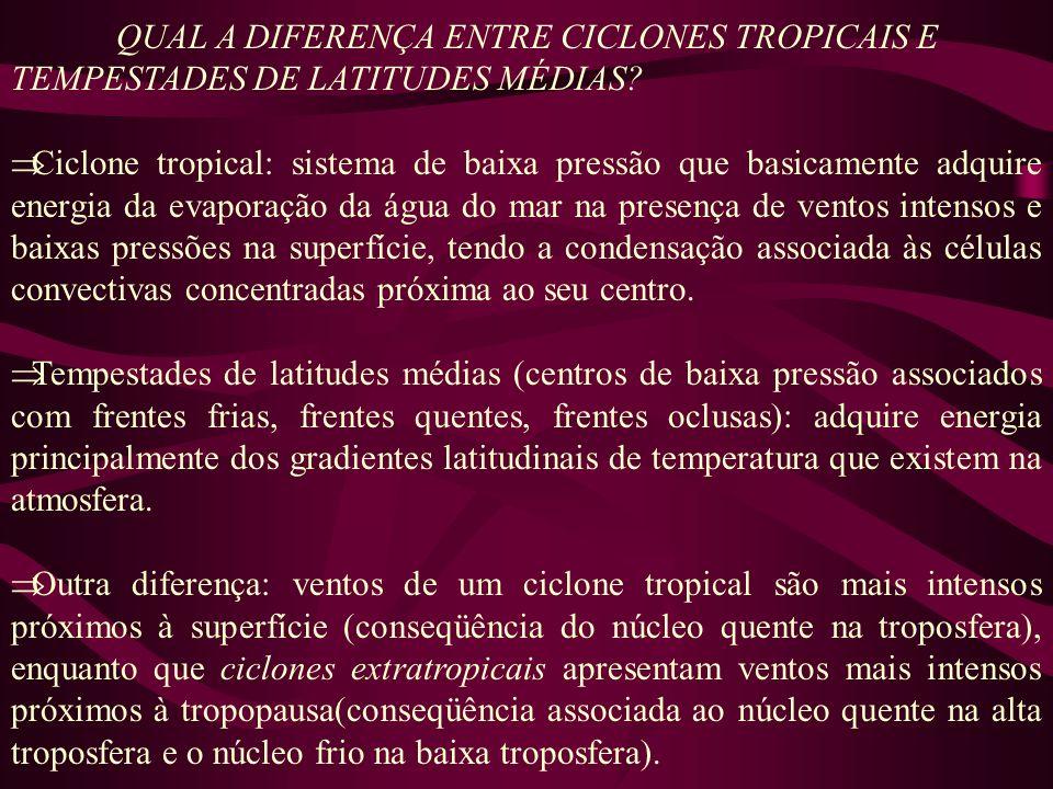 QUAL A DIFERENÇA ENTRE CICLONES TROPICAIS E TEMPESTADES DE LATITUDES MÉDIAS