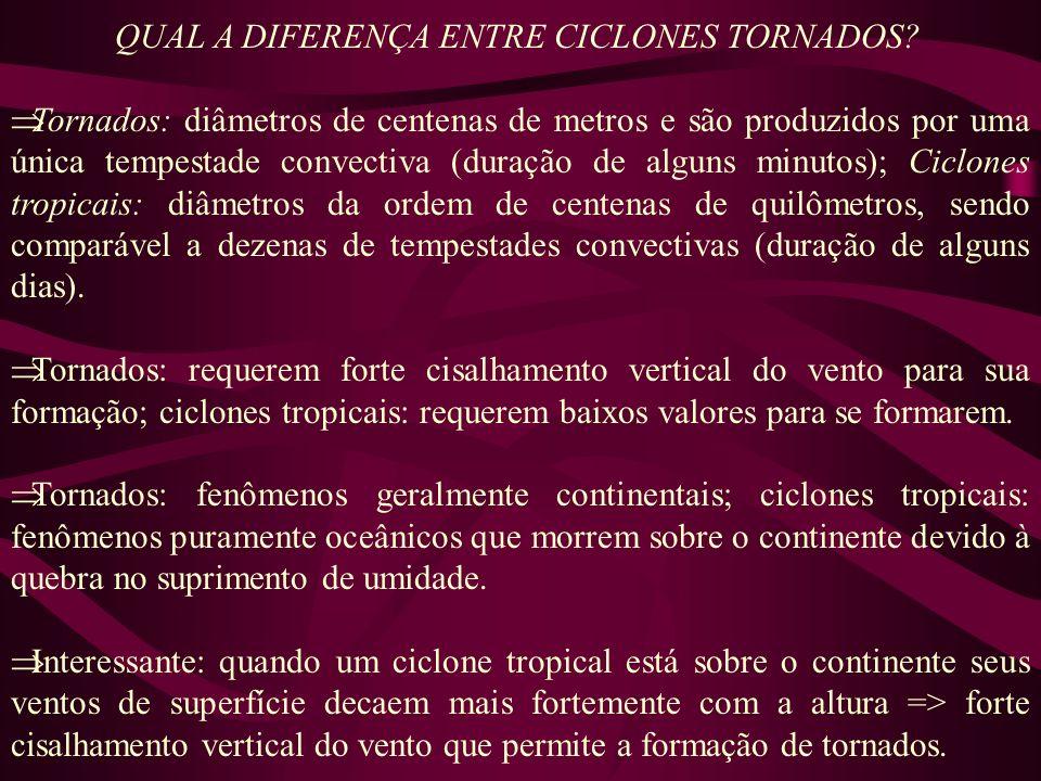 QUAL A DIFERENÇA ENTRE CICLONES TORNADOS