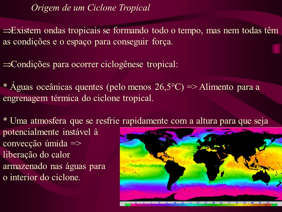Origem de um Ciclone Tropical