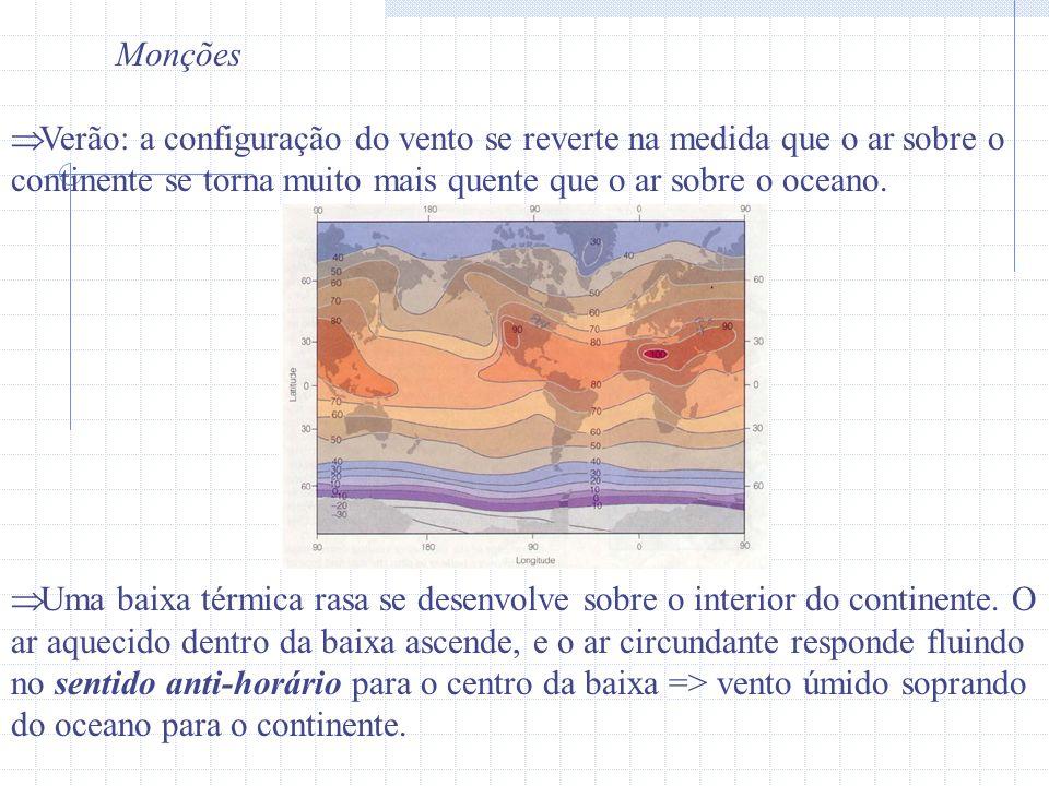 MonçõesVerão: a configuração do vento se reverte na medida que o ar sobre o continente se torna muito mais quente que o ar sobre o oceano.
