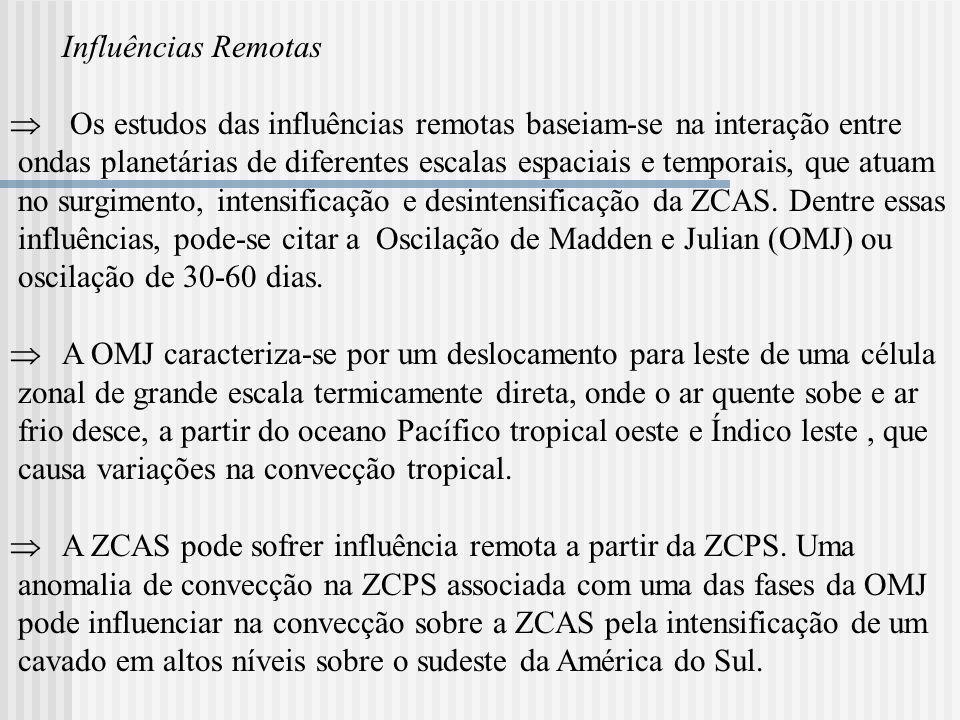 Influências Remotas Os estudos das influências remotas baseiam-se na interação entre.