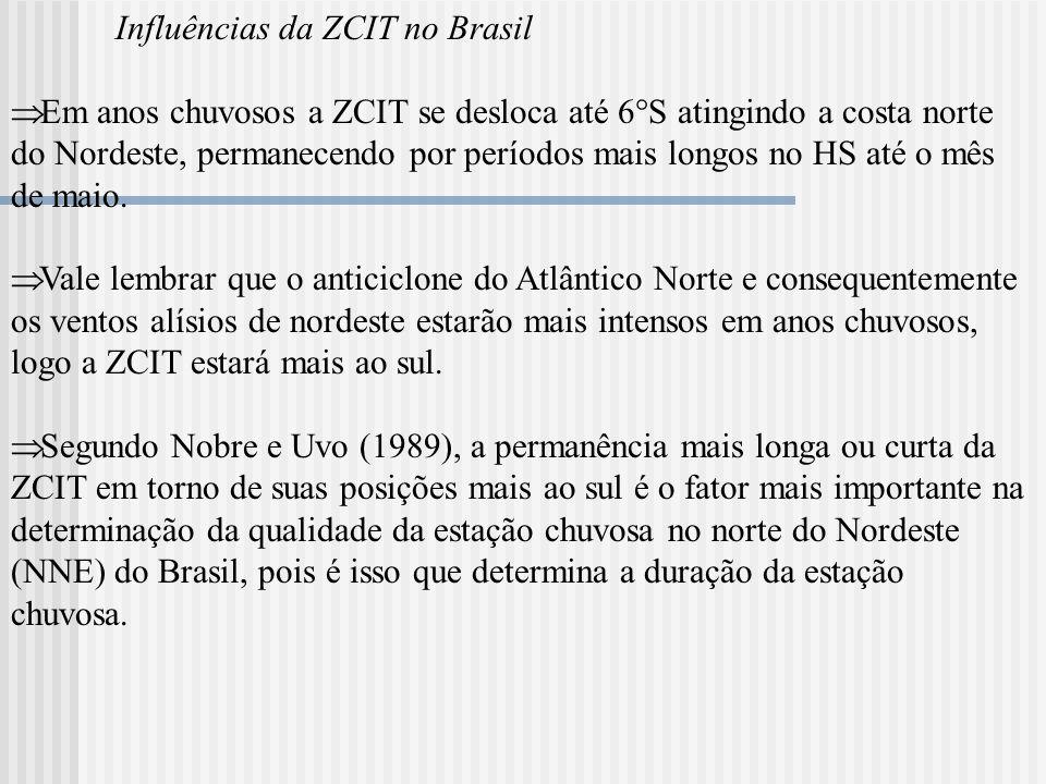 Influências da ZCIT no Brasil
