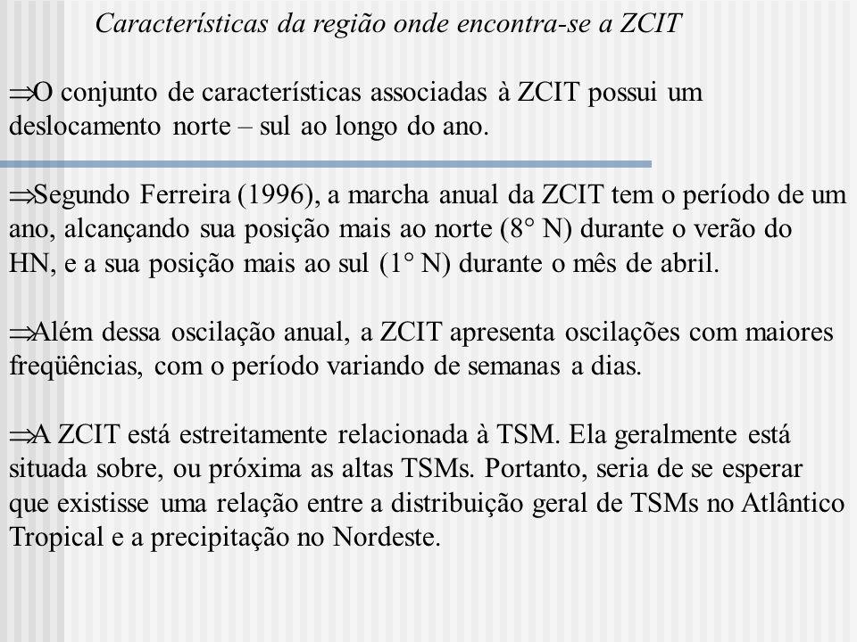 Características da região onde encontra-se a ZCIT