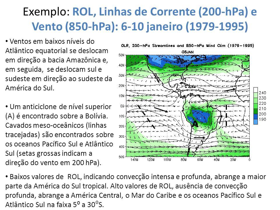 Exemplo: ROL, Linhas de Corrente (200-hPa) e Vento (850-hPa): 6-10 janeiro (1979-1995)