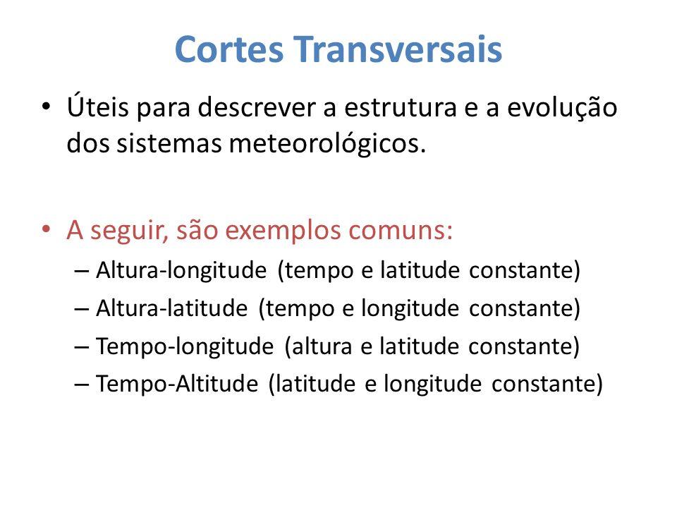 Cortes Transversais Úteis para descrever a estrutura e a evolução dos sistemas meteorológicos. A seguir, são exemplos comuns: