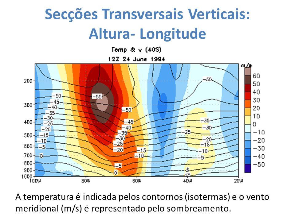 Secções Transversais Verticais: Altura- Longitude