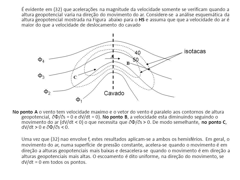 É evidente em (32) que acelerações na magnitude da velocidade somente se verificam quando a altura geopotencial varia na direção do movimento do ar. Considere-se a análise esquemática da altura geopotencial mostrada na Figura abaixo para o HS e assuma que que a velocidade do ar é maior do que a velocidade de deslocamento do cavado