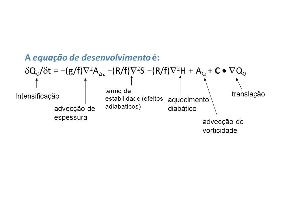 A equação de desenvolvimento é: Q0/t = −(g/f)2A∆z −(R/f)2S −(R/f)2H + AQ + C  Q0