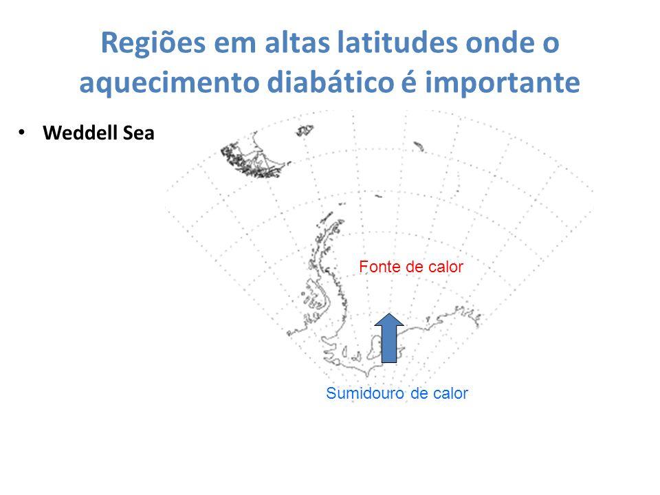 Regiões em altas latitudes onde o aquecimento diabático é importante