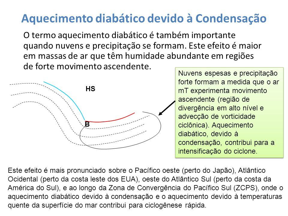 Aquecimento diabático devido à Condensação