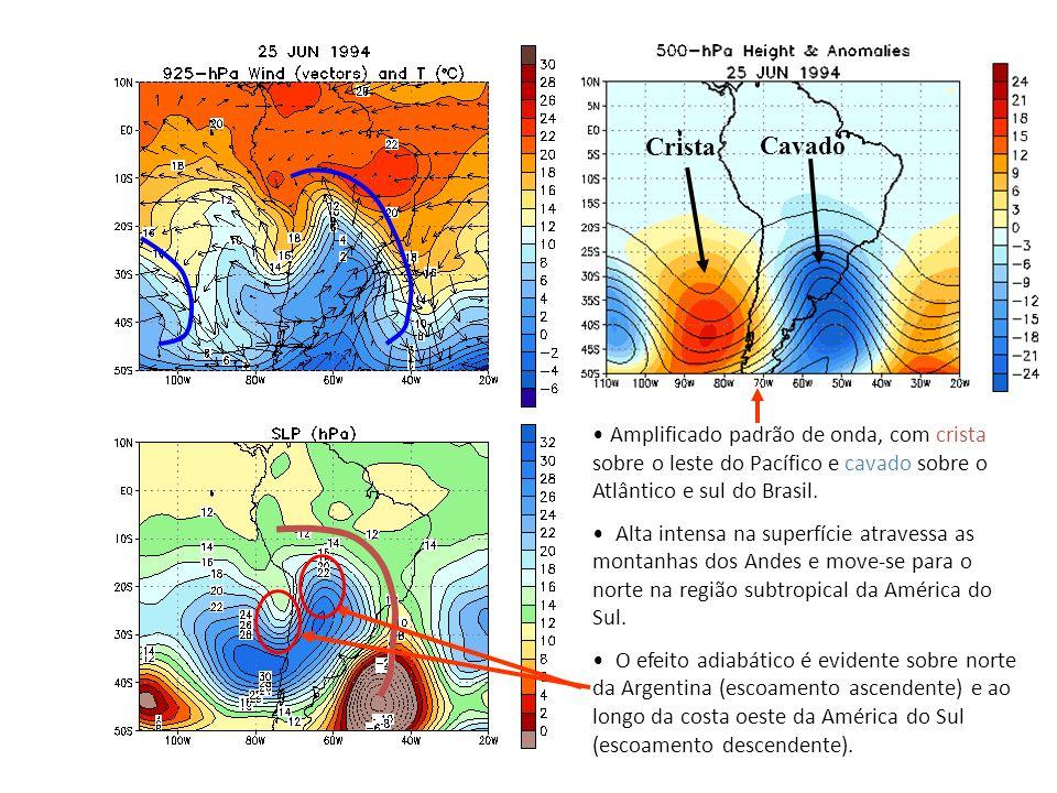Crista Cavado. Amplificado padrão de onda, com crista sobre o leste do Pacífico e cavado sobre o Atlântico e sul do Brasil.