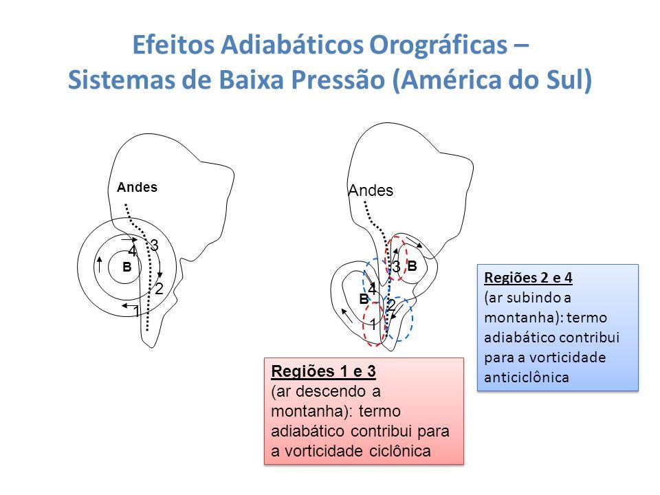 Efeitos Adiabáticos Orográficas – Sistemas de Baixa Pressão (América do Sul)