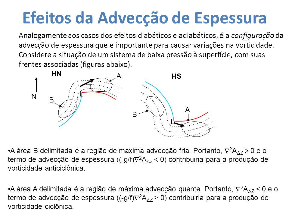 Efeitos da Advecção de Espessura