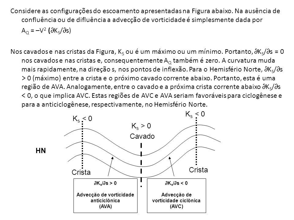 Considere as configurações do escoamento apresentadas na Figura abaixo