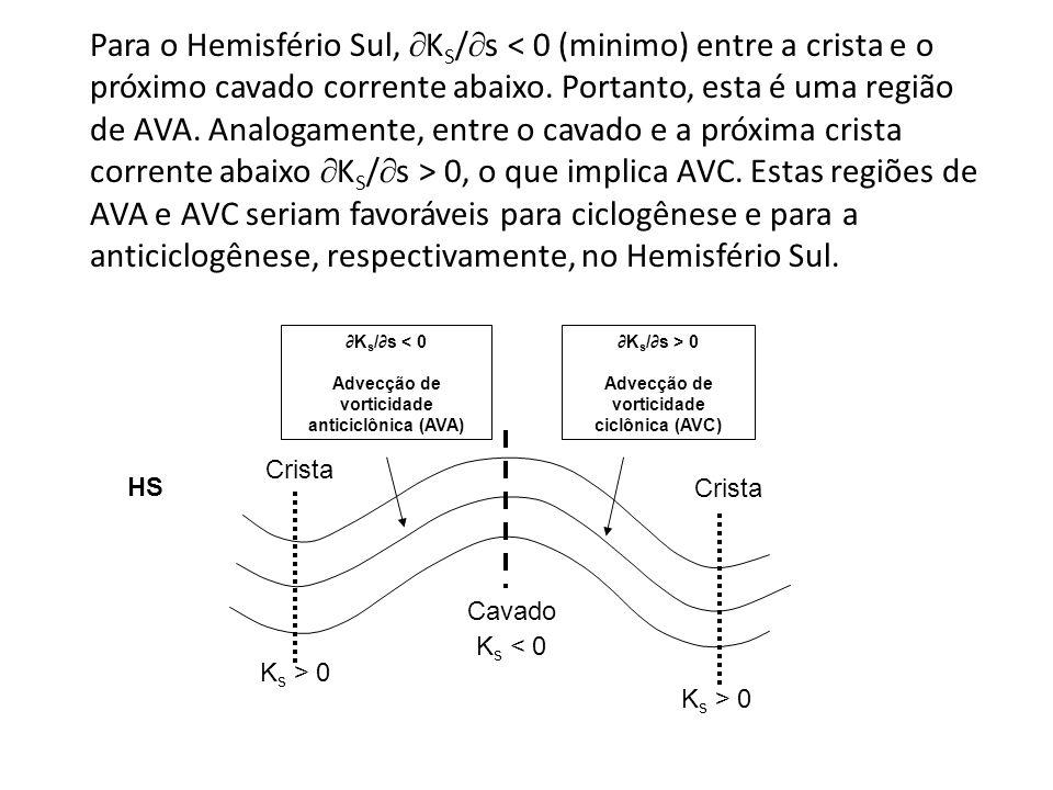 Para o Hemisfério Sul, KS/s < 0 (minimo) entre a crista e o próximo cavado corrente abaixo. Portanto, esta é uma região de AVA. Analogamente, entre o cavado e a próxima crista corrente abaixo KS/s > 0, o que implica AVC. Estas regiões de AVA e AVC seriam favoráveis para ciclogênese e para a anticiclogênese, respectivamente, no Hemisfério Sul.