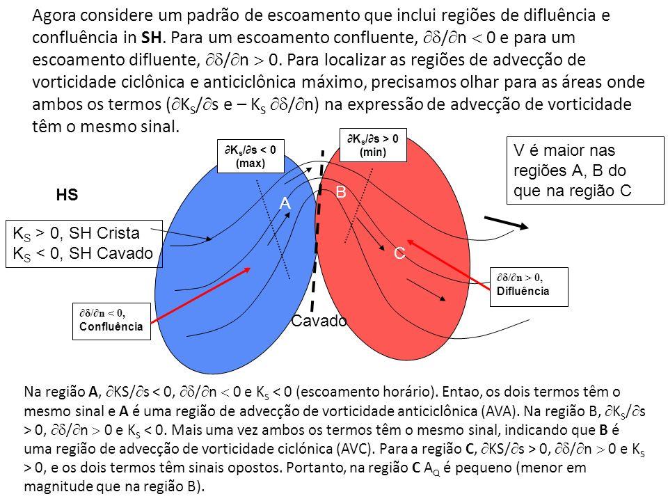 Agora considere um padrão de escoamento que inclui regiões de difluência e confluência in SH. Para um escoamento confluente, /n  0 e para um escoamento difluente, /n  0. Para localizar as regiões de advecção de vorticidade ciclônica e anticiclônica máximo, precisamos olhar para as áreas onde ambos os termos (KS/s e – KS /n) na expressão de advecção de vorticidade têm o mesmo sinal.