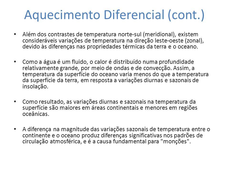 Aquecimento Diferencial (cont.)