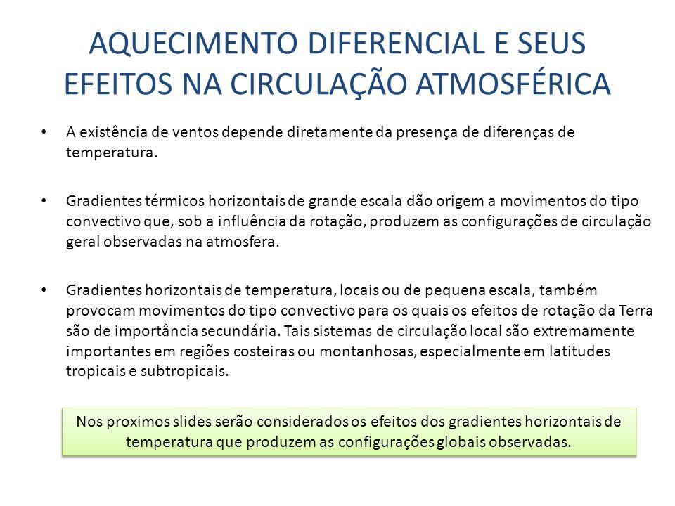 AQUECIMENTO DIFERENCIAL E SEUS EFEITOS NA CIRCULAÇÃO ATMOSFÉRICA
