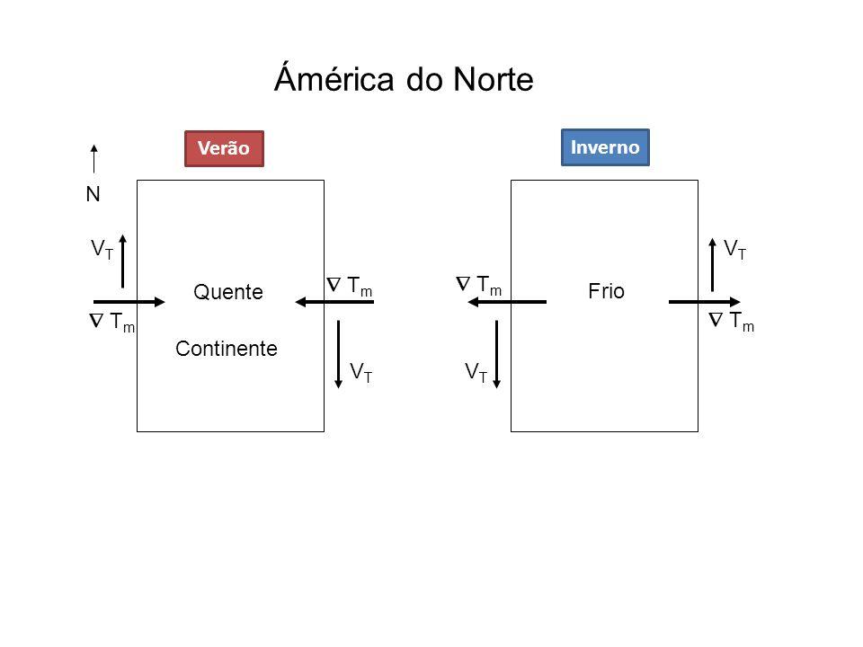 Ámérica do Norte Verão Inverno N VT VT  Tm  Tm Quente Frio  Tm  Tm