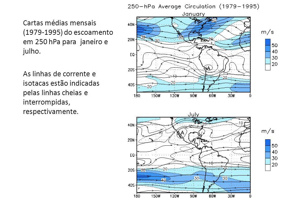 Cartas médias mensais (1979-1995) do escoamento em 250 hPa para janeiro e julho.