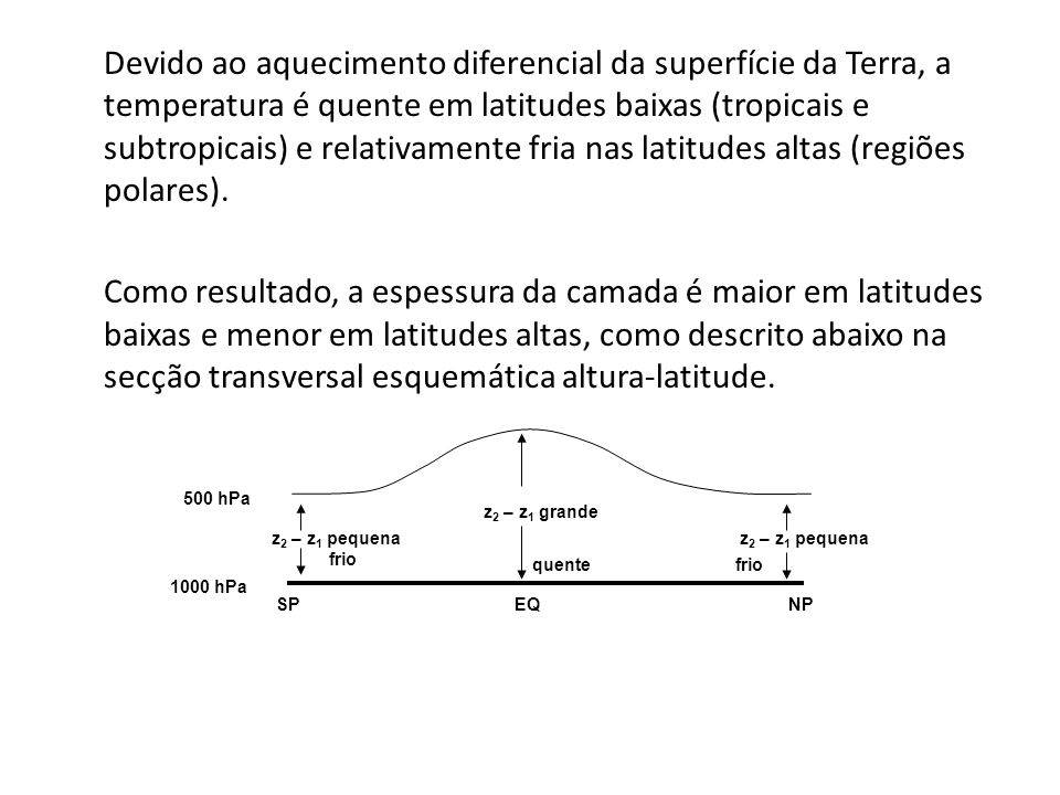 Devido ao aquecimento diferencial da superfície da Terra, a temperatura é quente em latitudes baixas (tropicais e subtropicais) e relativamente fria nas latitudes altas (regiões polares). Como resultado, a espessura da camada é maior em latitudes baixas e menor em latitudes altas, como descrito abaixo na secção transversal esquemática altura-latitude.