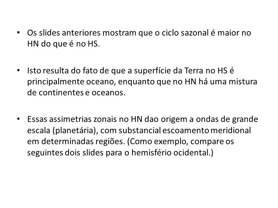 Os slides anteriores mostram que o ciclo sazonal é maior no HN do que é no HS.