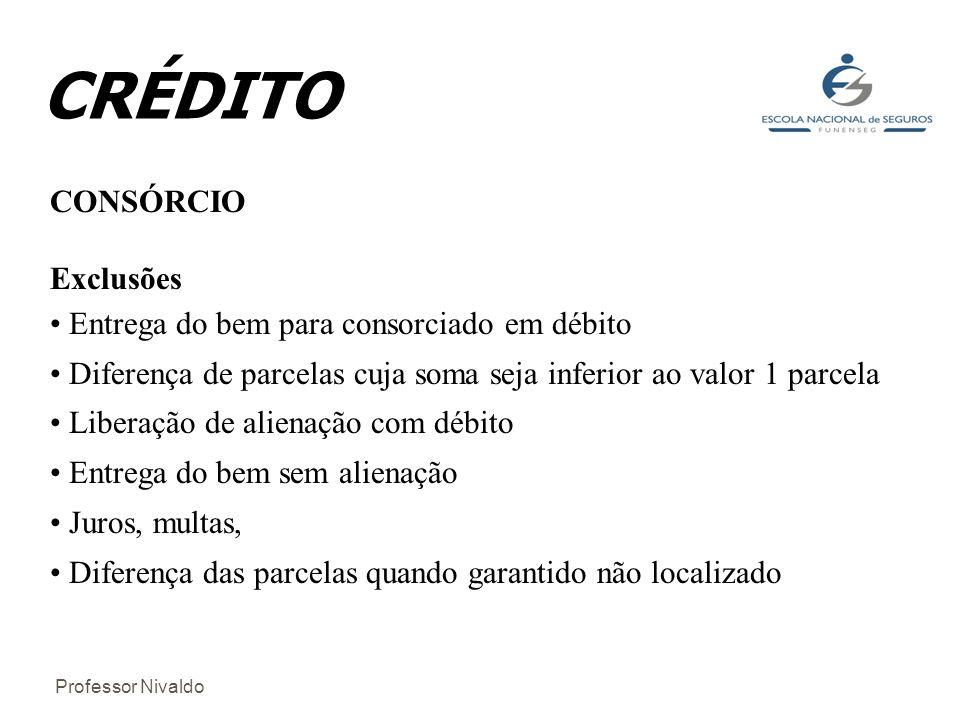 CRÉDITO CONSÓRCIO Exclusões Entrega do bem para consorciado em débito