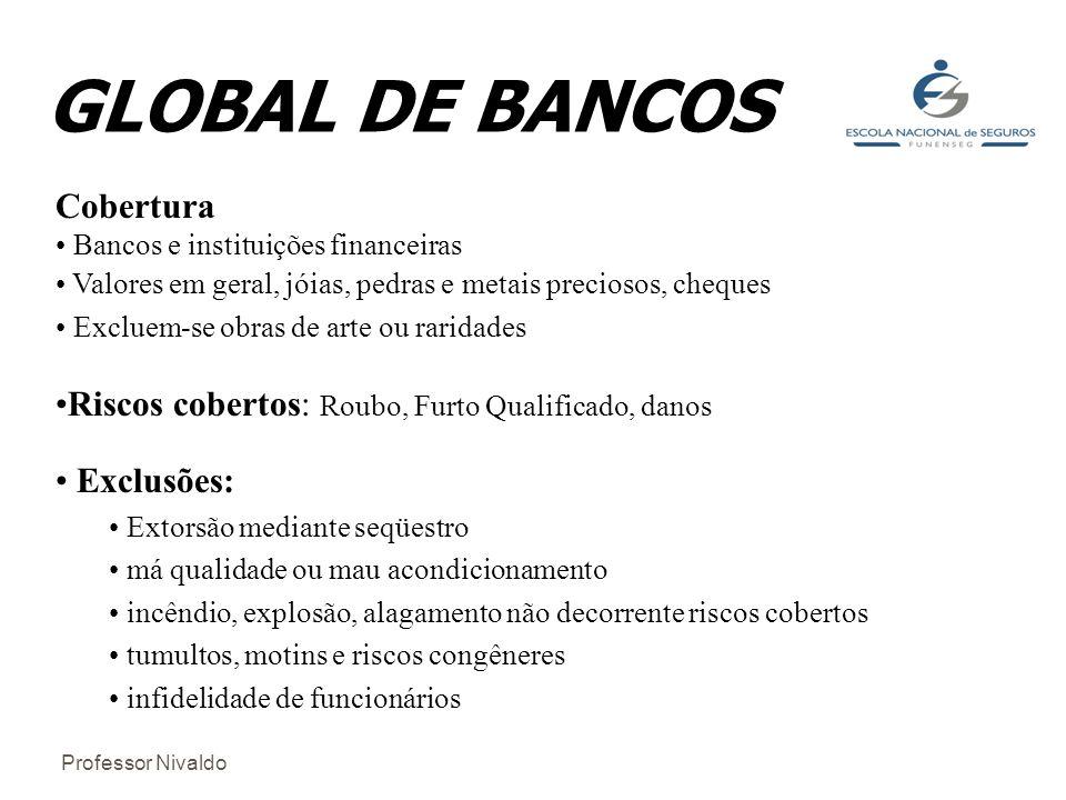 GLOBAL DE BANCOS Cobertura